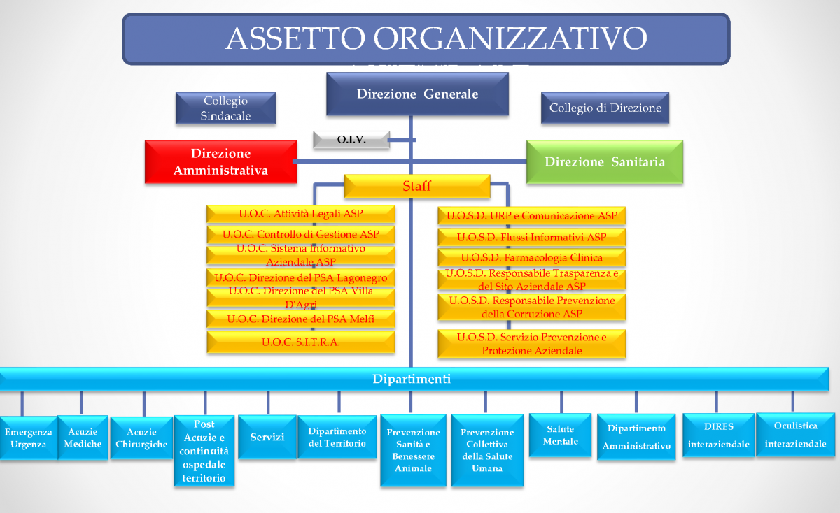 Formazione commerciale - Olympos Group srl