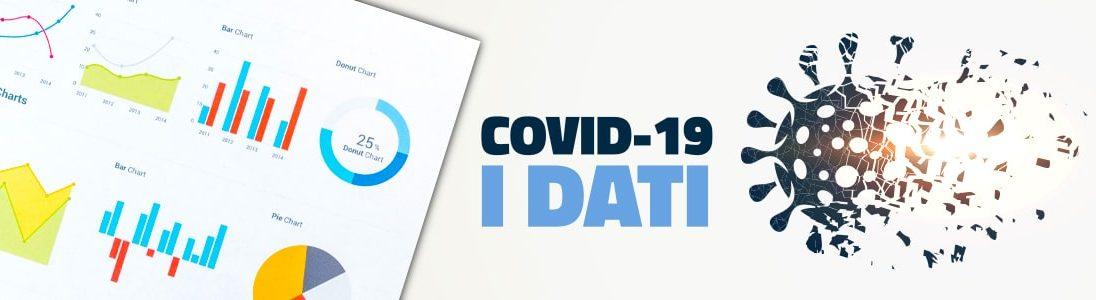 Covid i dati